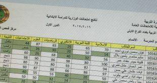 نتائج السادس ابتدائي في الكرخ الثانية الدور الاول 2017