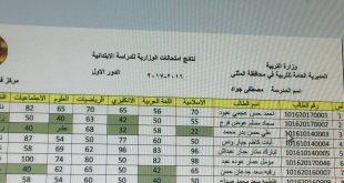 نتائج السادس الابتدائي محافظة المثنى للدور الاول 2017
