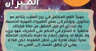 توقعات ابراج اليوم الاحد 29-4-2018 حظك اليوم