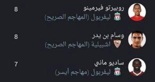ترتيب هدافي دوري أبطال أوروبا 2017/2018 بعد انتهاء دور ربع النهائي