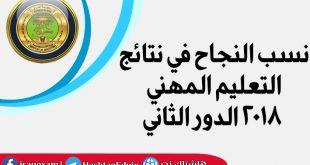 نسب النجاح في نتائج التعليم المهني 2018 الدور الثاني في العراق
