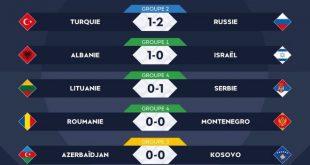 نتائج مباريات اليوم بدوري الأمم الأوروبية