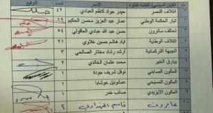 عاجل اعلان الكتلة الاكبر 177 نائبا بقيادة سائرون