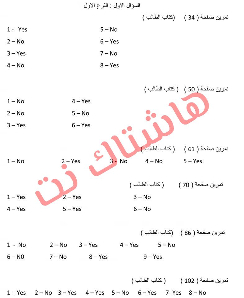 تلخيص كتاب مادة اللغة الانكليزية للصف السادس الابتدائي للعام  2019 22-3