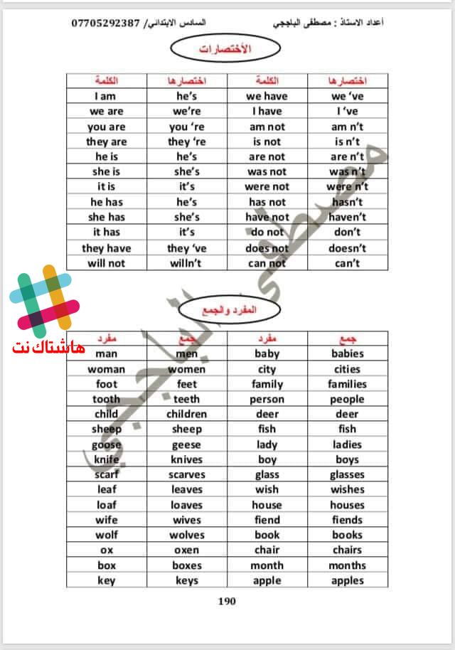 نماذج ورقة اسئلة الوزارية للسادس الابتدائي اللغة الانكليزية 2019 المنهج الجديد  8-1