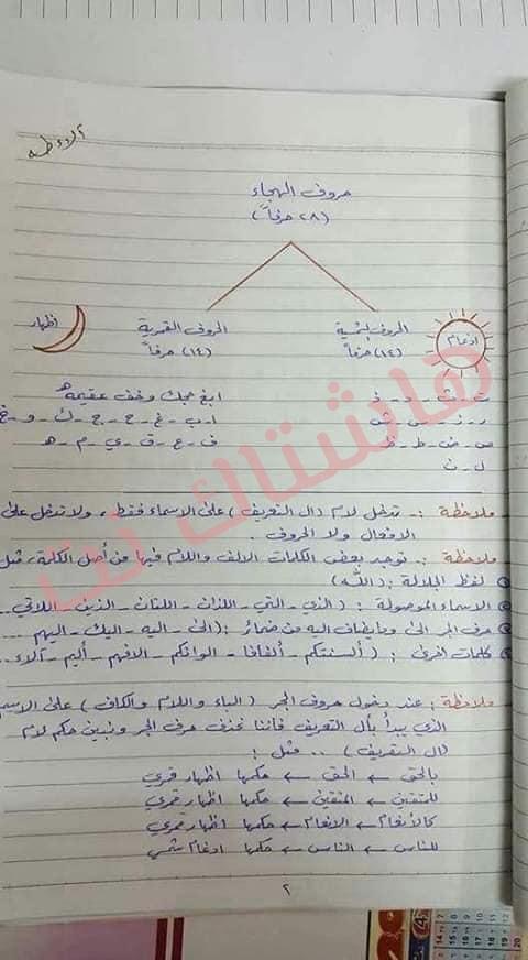 ملخص الاسلامية كامل للصف السادس الابتدائي 2019 1-6