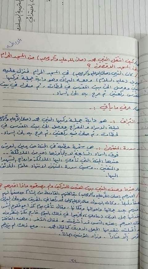 ملخص الاسلامية كامل للصف السادس الابتدائي 2019 23