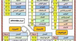 توزيع درجات الامتحان الوزاري للصف السادس الاحيائي 2019
