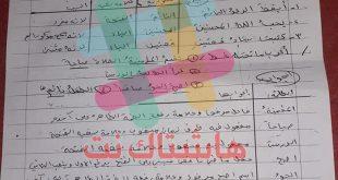 مرشحات اللغة العربية الصف السادس الابتدائي امتحان التمهيدي 2020