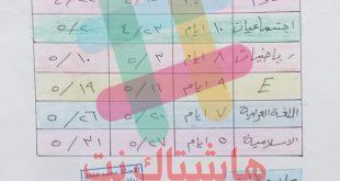 جدول مراجعة للصف السادس الابتدائي 2020 في العراق