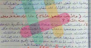 ملخصات مفيدة للصف السادس الابتدائي التربية الاسلامية 2020