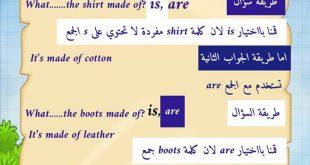 ملخص مادة اللغة الإنكليزية للصف السادس الإبتدائي الوحدة الثانية