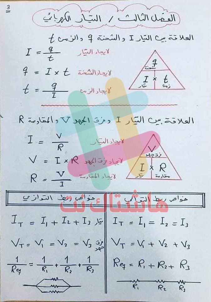قوانين مهمه لحل المسائل لمادة الفيزياء للصف الثالث المتوسط 2020 3