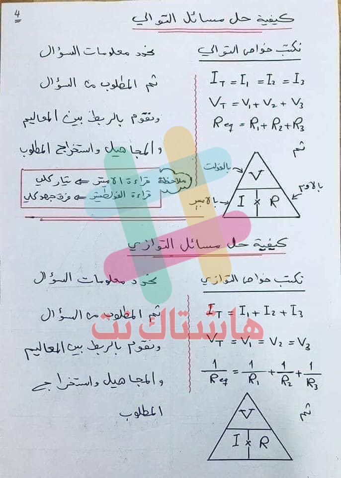 قوانين مهمه لحل المسائل لمادة الفيزياء للصف الثالث المتوسط 2020 4