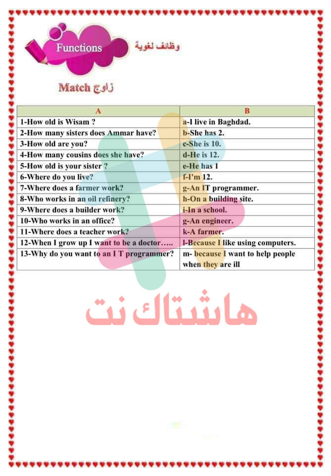 اسئلة متنوعة لمادة الانكليزي للصف السادس الابتدائي  2020 في العراق 4453