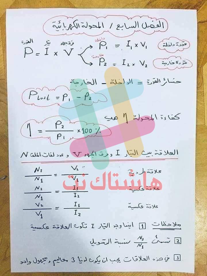 قوانين مهمه لحل المسائل لمادة الفيزياء للصف الثالث المتوسط 2020 8