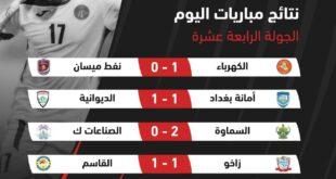 نتائج مباريات يوم السبت للجولة الرابعة عشرة للدوري العراقي الكرة الممتاز