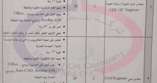 تعلن إحدى الشركات النفطية العاملة في محافظة واسط عن حاجتها إلى الدرجات التالية