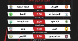 مباريات أفتتاح الجولة الاولى من المرحلة الثانية لدوري الكرة الممتاز