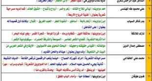 مؤلفات الشعراء واثارهم الادبية ادب السادس العلمي